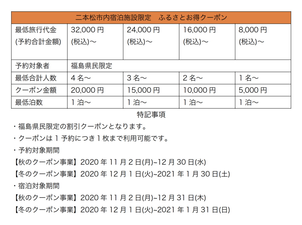 ※12月7日情報更新※【福島県民限定】二本松市内宿泊施設限定クーポン 11/2(月)から発行開始!!