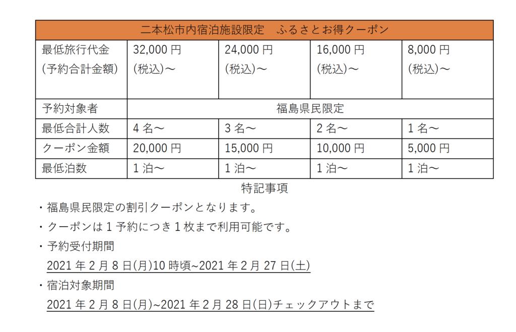 【福島県民限定】二本松市内宿泊施設限定クーポン 2月8日(月)から発行開始!!